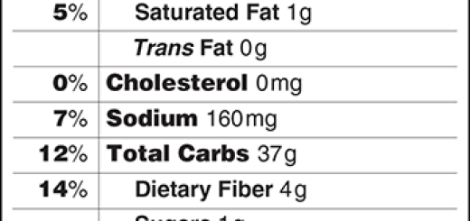Proposed Nutrition Label